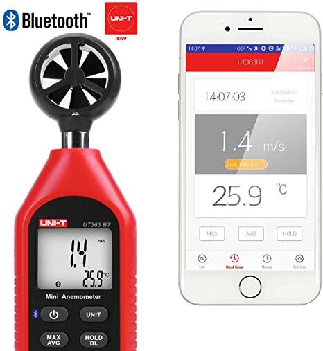 misuratori del vento smartphone app